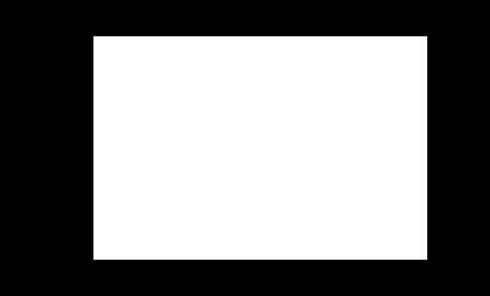 Marchwood Sinfonia